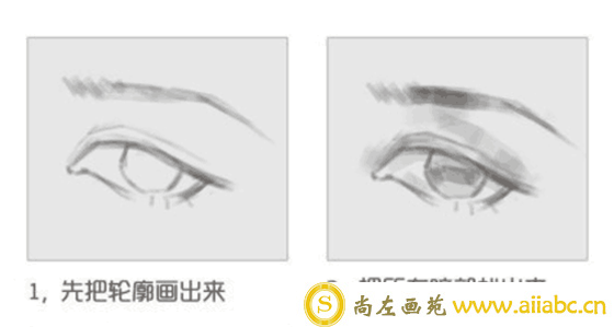 CG插画教程:写实眼睛的CG插画教学